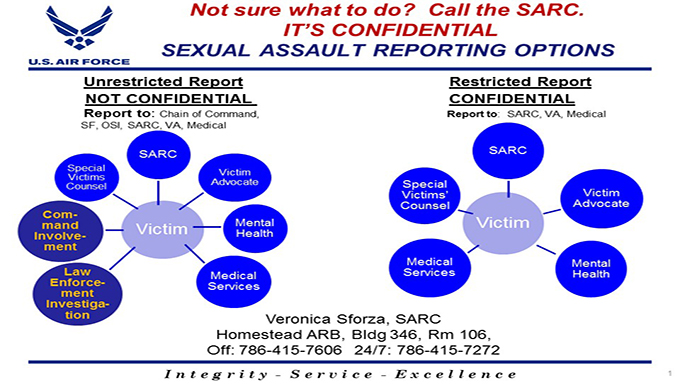 Sexual assault reporting options: restricted, unrestricted